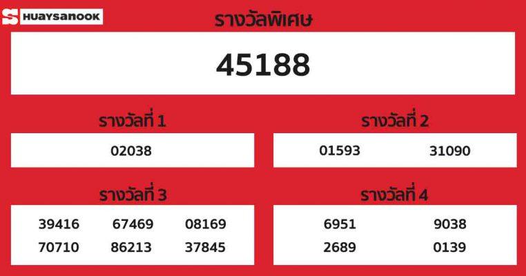 ผลหวยฮานอย 20 ธันวาคม 2563