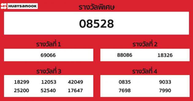 ผลหวยฮานอย 13 ธันวาคม 2563