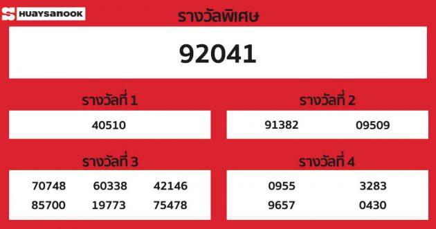 ผลหวยฮานอย 9 ธันวาคม 2563