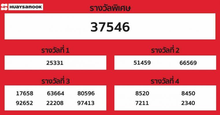 ผลหวยฮานอย งวดวันที่ 27 กันยายน 2563