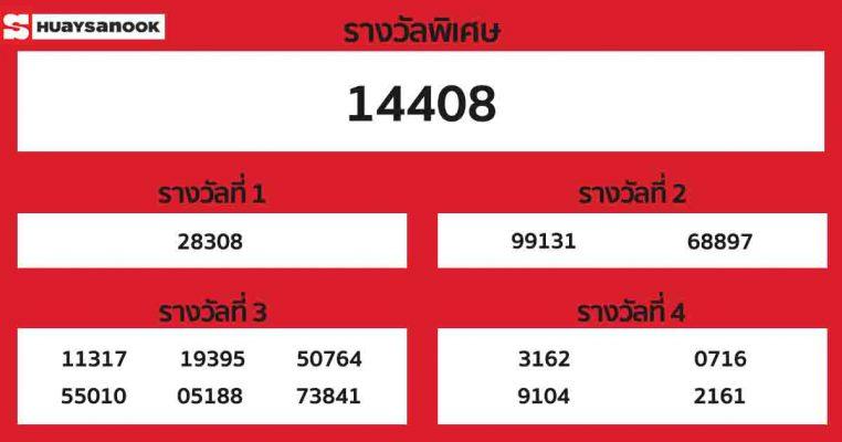 ผลหวยฮานอย งวดวันที่ 16 ตุลาคม 2563