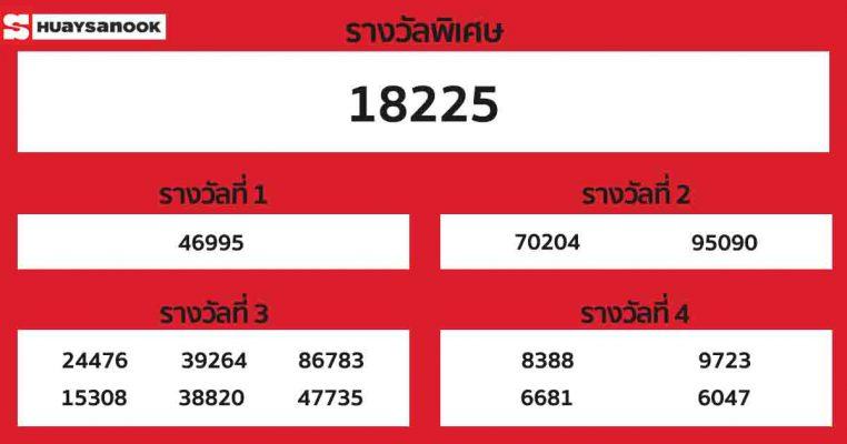 ผลหวยฮานอย งวดวันที่ 19 ตุลาคม 2563