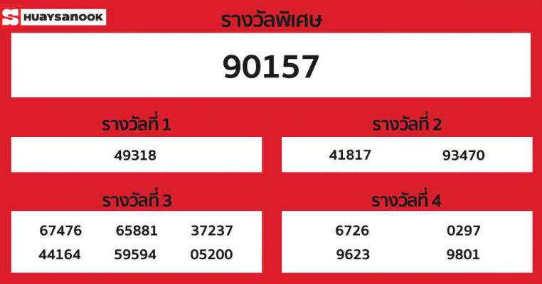 ผลหวยฮานอย งวดวันที่ 20 ตุลาคม 2563