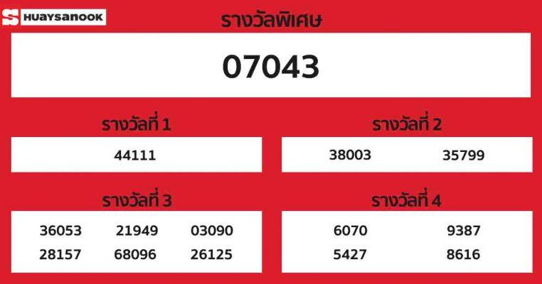 ผลหวยฮานอย งวดวันที่ 21 ตุลาคม 2563