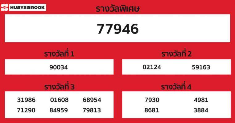 ผลหวยฮานอย งวดวันที่ 26 ตุลาคม 2563