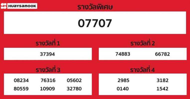 ผลหวยฮานอย งวดวันที่ 28 ตุลาคม 2563