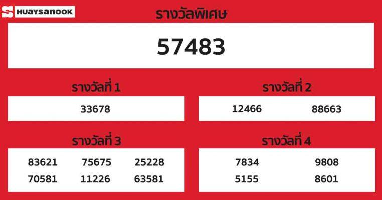 ผลหวยฮานอย งวดวันที่ 30 ตุลาคม 2563