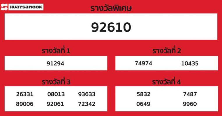 ผลหวยฮานอย งวดวันที่ 31 ตุลาคม 2563
