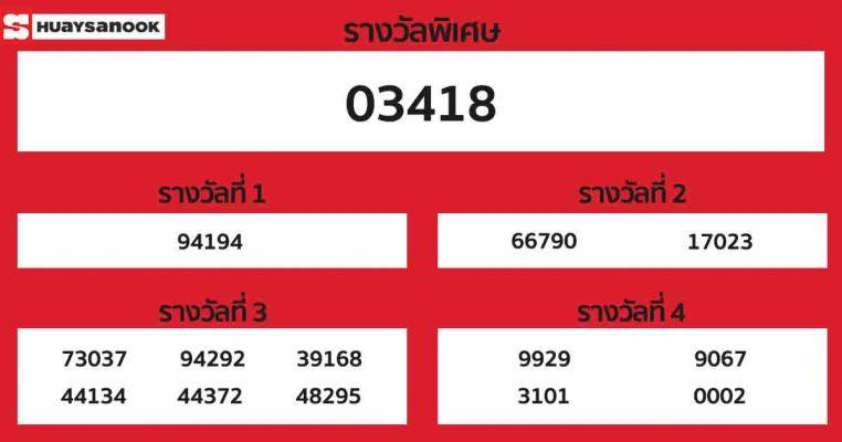 ผลหวยฮานอย งวดวันที่ 1 ตุลาคม 2563