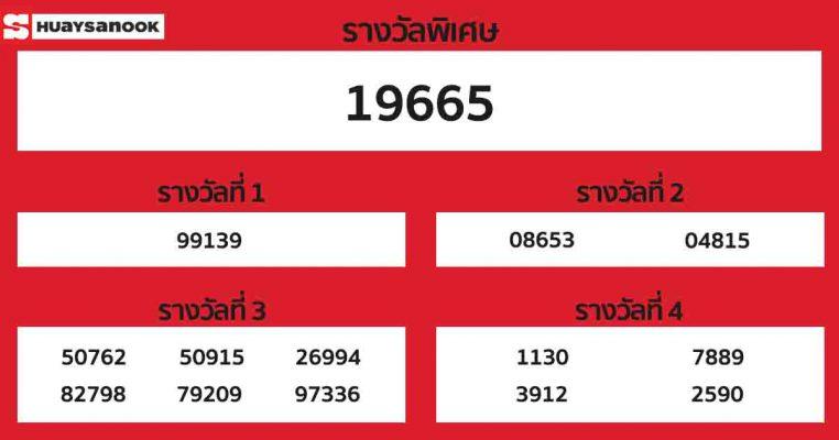 ผลหวยฮานอย งวดวันที่ 7 ตุลาคม 2563