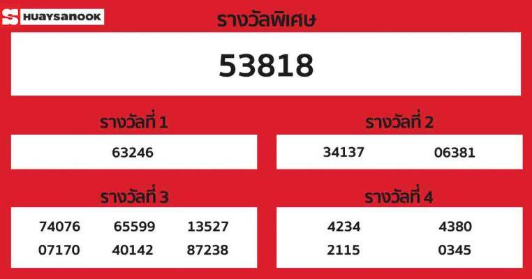ผลหวยฮานอย งวดวันที่ 3 พฤศจิกายน 2563