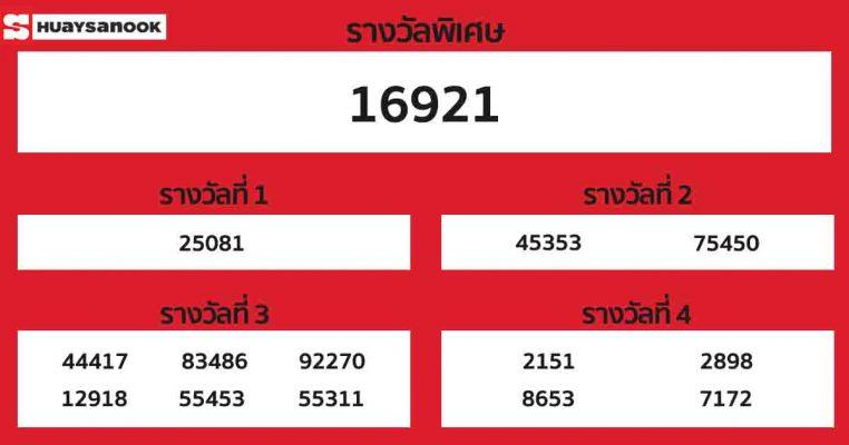 ผลหวยฮานอย งวดวันที่ 4 พฤศจิกายน 2563