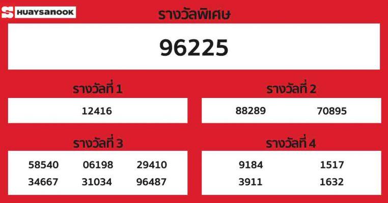 ผลหวยฮานอย งวดวันที่ 5 พฤศจิกายน 2563