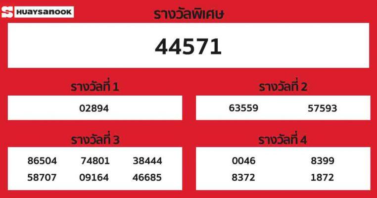 ผลหวยฮานอย งวดวันที่ 6 พฤศจิกายน 2563
