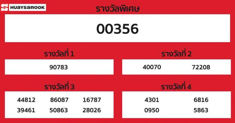 ผลหวยฮานอย งวดวันที่ 7 พฤศจิกายน 2563