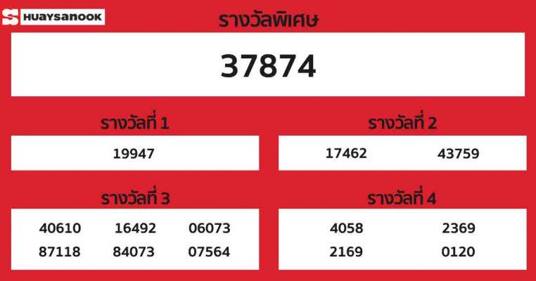 ผลหวยฮานอย งวดวันที่ 10 พฤศจิกายน 2563