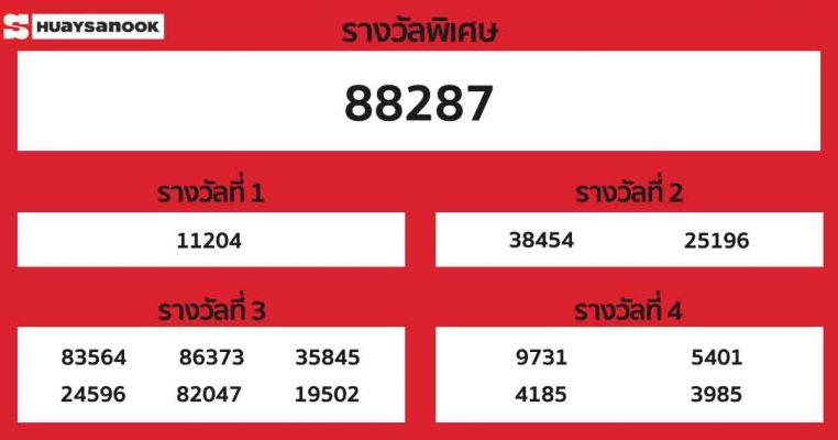 ผลหวยฮานอย งวดวันที่ 13 พฤศจิกายน 2563