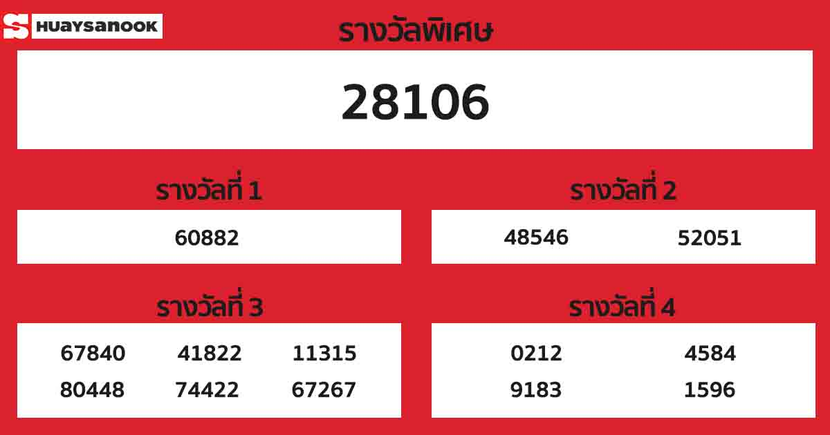 ผลหวยฮานอย งวดวันที่ 14 พฤศจิกายน 2563