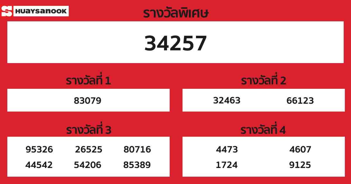 ผลหวยฮานอย งวดวันที่ 15 พฤศจิกายน 2563