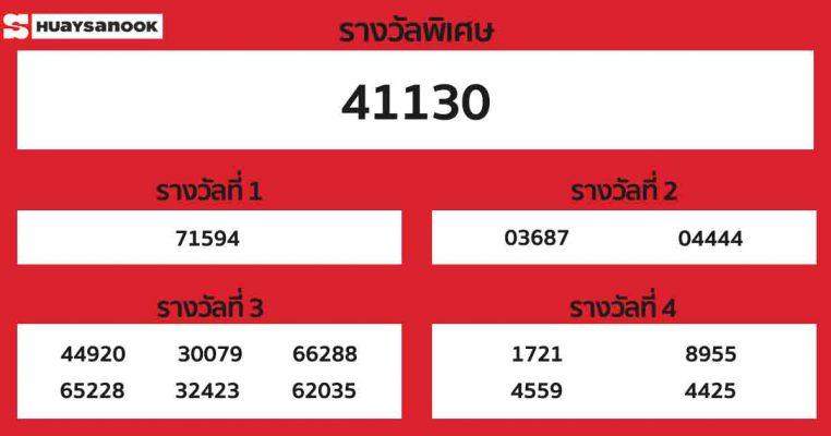 ผลหวยฮานอย งวดวันที่ 16 พฤศจิกายน 2563