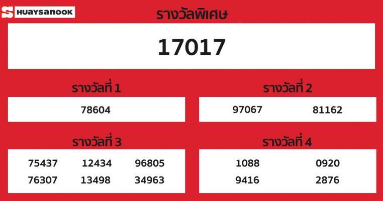 ผลหวยฮานอย งวดวันที่ 19 พฤศจิกายน 2563