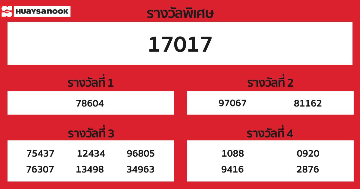 hanoi-lottery-results-19-11-63