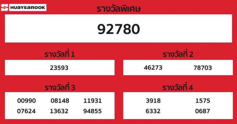 ผลหวยฮานอย งวดวันที่ 20 พฤศจิกายน 2563