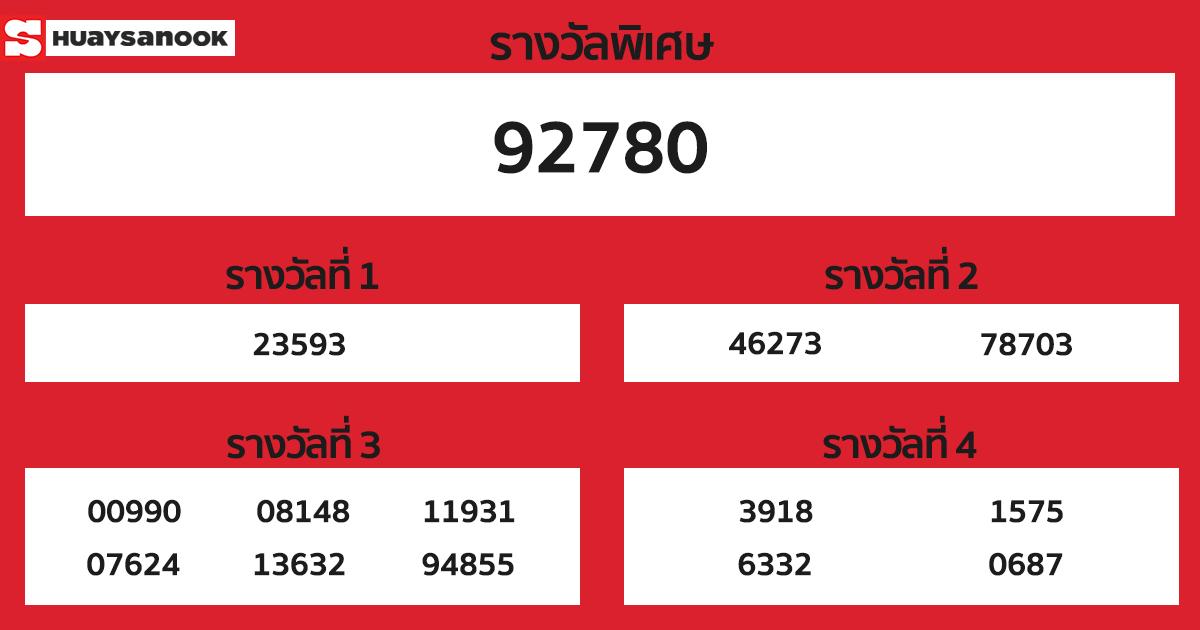 hanoi-lottery-results-20-11-63