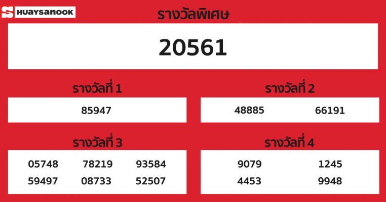 ผลหวยฮานอย งวดวันที่ 21 พ.ย. 2563
