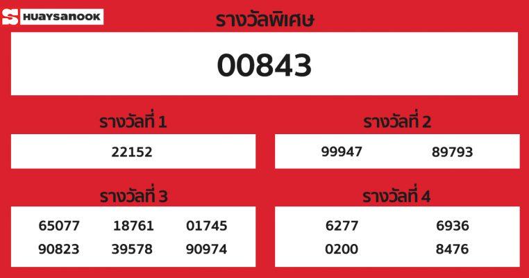 ผลหวยฮานอย งวดวันที่ 23 พฤศจิกายน 2563