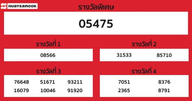 hanoi-lottery-results-20-4-64