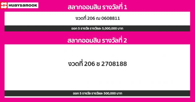 government-lottery-results-1-12-63