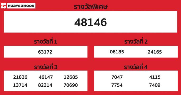 ผลหวยฮานอย 10 มากราคม 2564