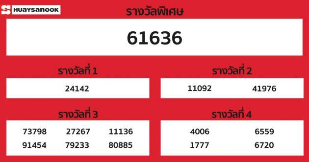 hanoi-lottery-results-10-3-64