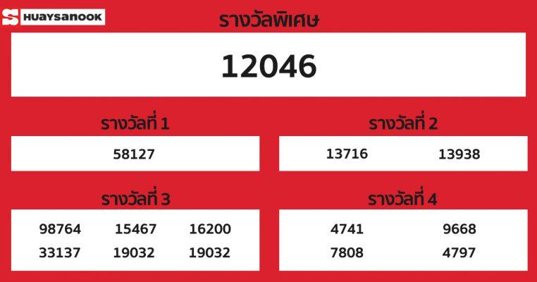 ผลหวยฮานอย 16 มกราคม 2564
