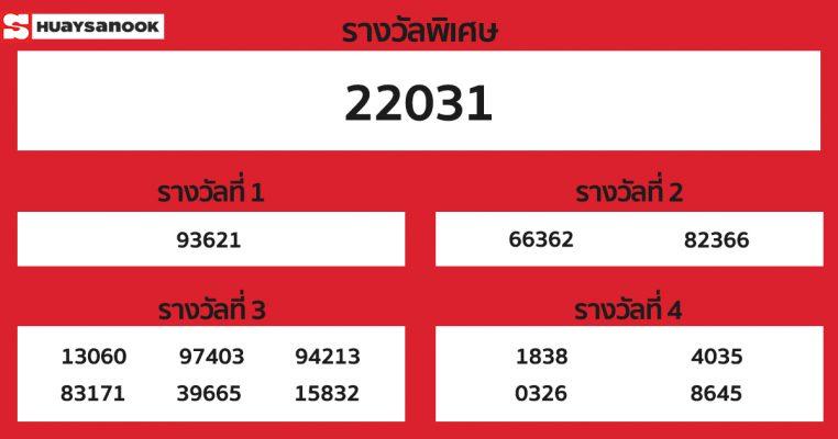ผลหวยฮานอย 18 พฤษภาคม 2564
