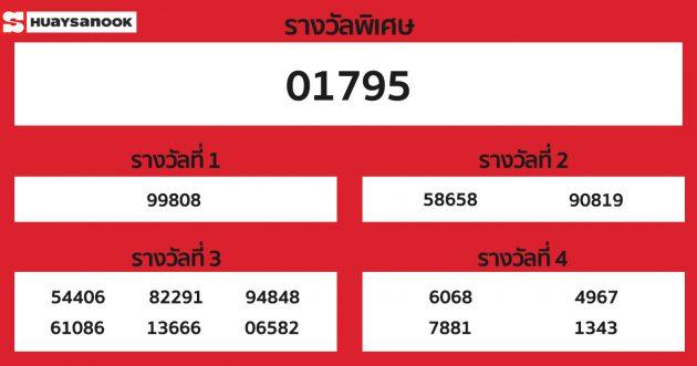hanoi-lottery-results-2-4-64
