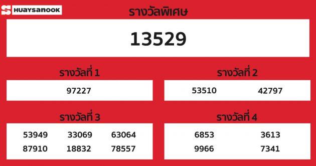 hanoi-lottery-results-23-5-64