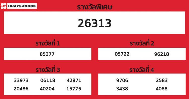 ผลหวยฮานอย 27 กุมภาพันธ์ 2564