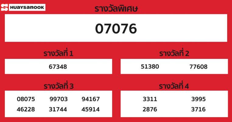 ผลหวยฮานอย 28 พฤษภาคม 2564