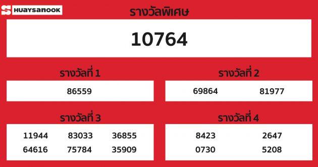 hanoi-lottery-results-28112563