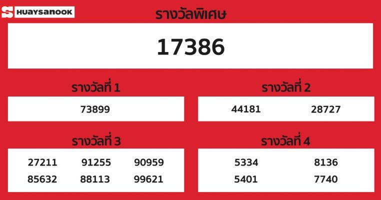 ผลหวยฮานอย 31 มกราคม 2564