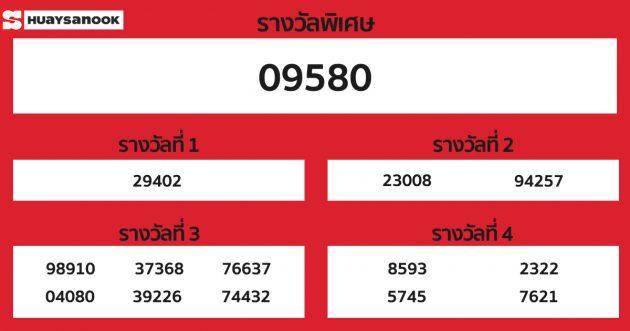 hanoi-lottery-results-4-5-64