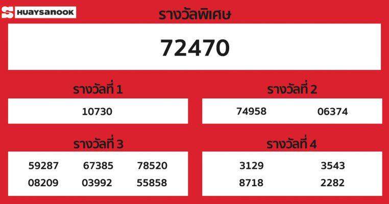 ผลหวยฮานอย 7 ธันวาคม 2563
