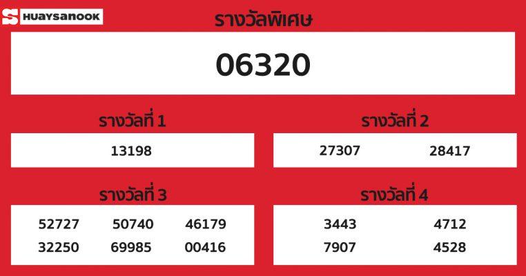 ผลหวยฮานอย 8 ธันวาคม 2563