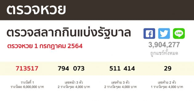 ตรวจหวย 1 กรกฏาคม 2564